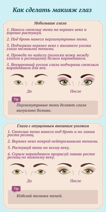 Схема как сделать макияж глаз - Shkafs-kupe.ru