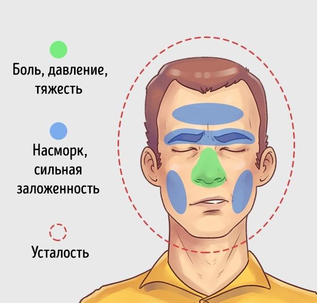 Насморк давит на глаза