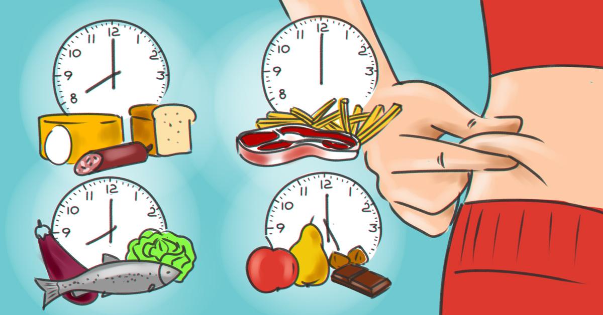 Как всё есть и не толстеть: узнай, в какое время пища усваивается, а в какое превращается в жир.🔝