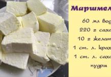 Пышность домашних маршмеллоу по проверенному рецепту