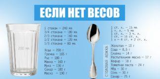 Как взвешивать продукты без весов в домашних условиях